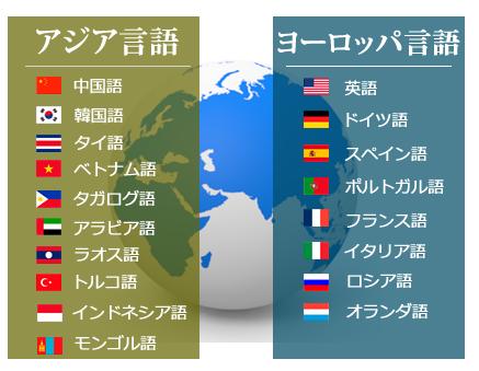 インバウンド多言語翻訳サービス | 翻訳会社トライベクトル